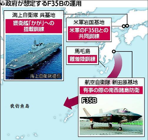 日本将在靠近中国东海基地部署F35B 航程覆盖钓鱼岛