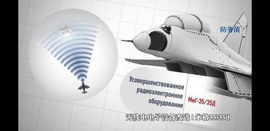 俄罗斯第一次量产有源相控阵技术