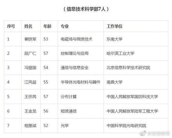 中国游戏中心官方网站|有魄力,他们是天生的王者星座