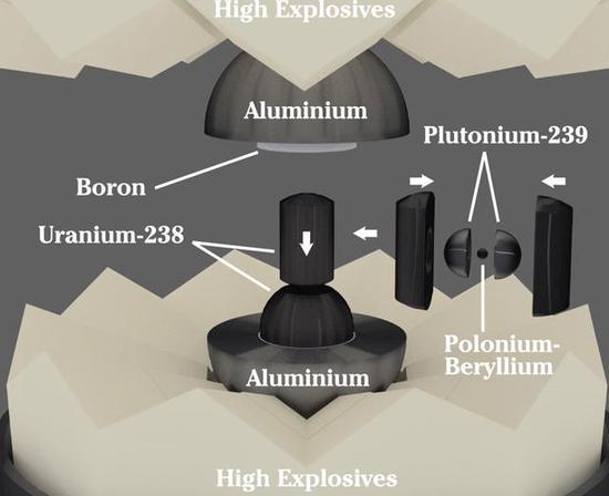 日本核材料够造6千枚核弹?实际数量与推测相差甚远