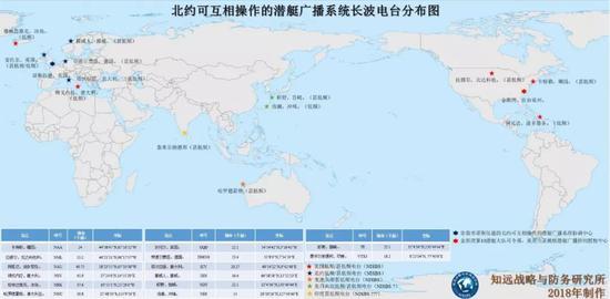 美国将推进印太地区长波通信建设 压缩中国战略空间