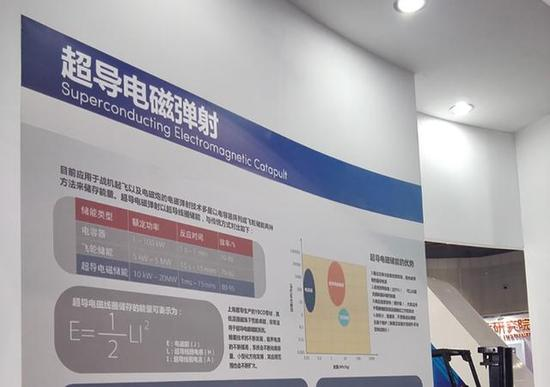 中国公开展示超导电磁弹射技术:美国承认中国成超导新技术强国