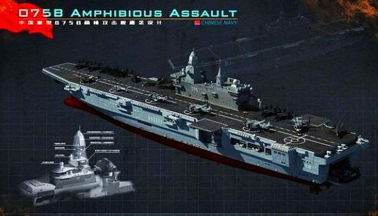 中国海军登陆夺岛作战有一个短板 075两栖攻击舰的登场将补缺
