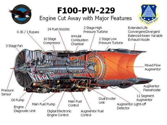 """""""国之重器""""航空发动机:比航天火箭发动机研发更难"""