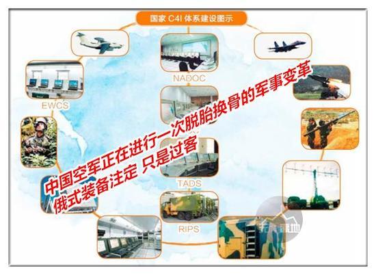 中国空军究竟发生了什么脱胎换骨的大事?俄方结论令中国继续奋起