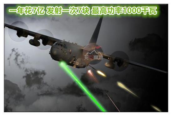 美国的AC-130U可能会成为最新激光炮艇机 实战效果如何 仍然需要测试
