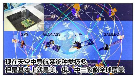 中国航天仍然在推出自己的新型产品 所以专业领域想搞欺骗 太难了