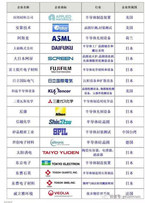 亚洲必赢手机登录 3