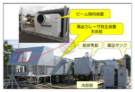 日本投入巨资 也研发了相应的激光武器 但是始终不能企及中国(图:日激光武器原型机)