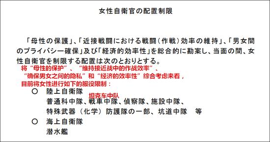 日本防卫省2016年对于女性在自卫队服役的限制