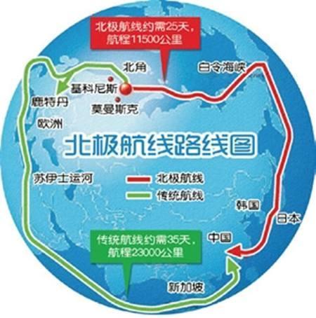 俄再送机会助中国解决航母核动力难题 令西方嫉妒