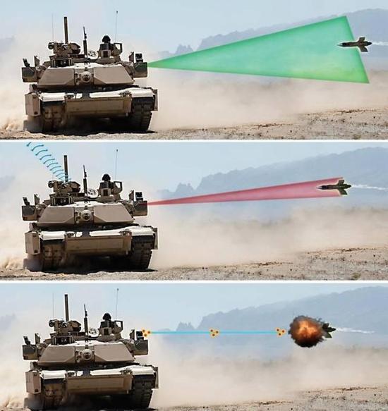 中国发布坦克防御系统后 美也展出类似产品迅速赶上
