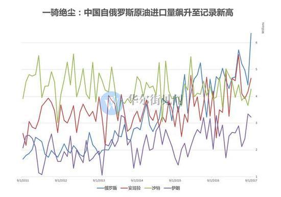 张继科取关刘国梁 - 海关总署日前公布的数据显