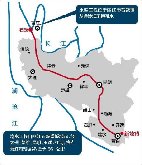 滇中引水工程示意图(昆明信息港配图)