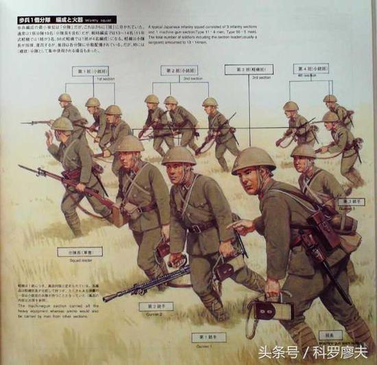 二战日军的奇葩冲锋枪:看完照片整个人都不好了(图)