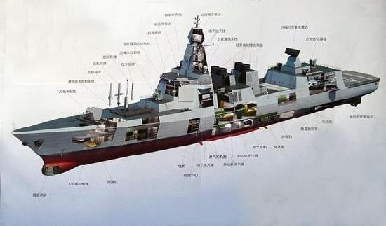 055驱逐舰的综合作战能力无与伦比