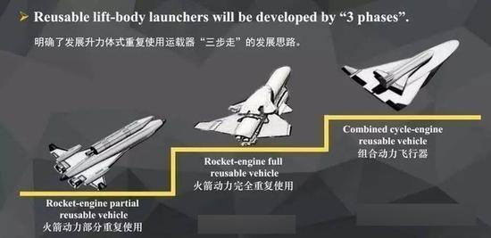 实际上中国的航天计划规模规模巨大