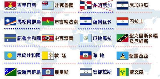 """多米尼加已经""""断交"""",台湾""""友邦""""仅剩19个。"""