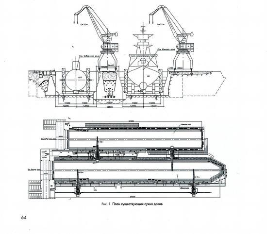 俄升级航母却连大船坞都没有 或在厂区空地直接施工