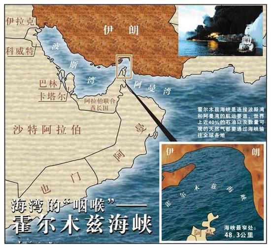 美军三航母战斗群也保不住波斯湾 短期内或不会开战