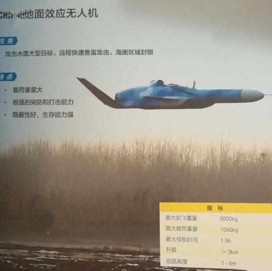 中国这款无人机可掠海飞行 雷达发现不了能打击航母