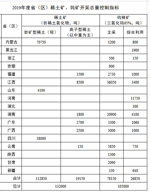 易盈娱乐平台主页 - 吉林省储备粮管理有限公司招聘32人!中专可报