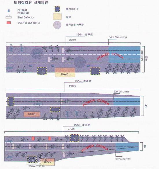 韩国两栖攻击舰搭载F35B并非易事 没欧洲帮忙难成功