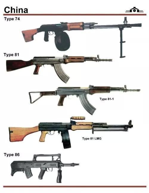 中国第一款无托步枪仅售2000把 其实也是56冲魔改
