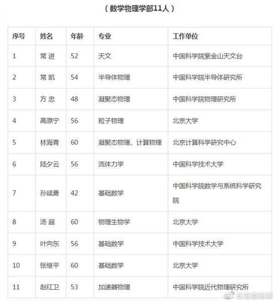 金皇朝招商 - 北京国恒保险代理被罚17万:变更营业场所未报告