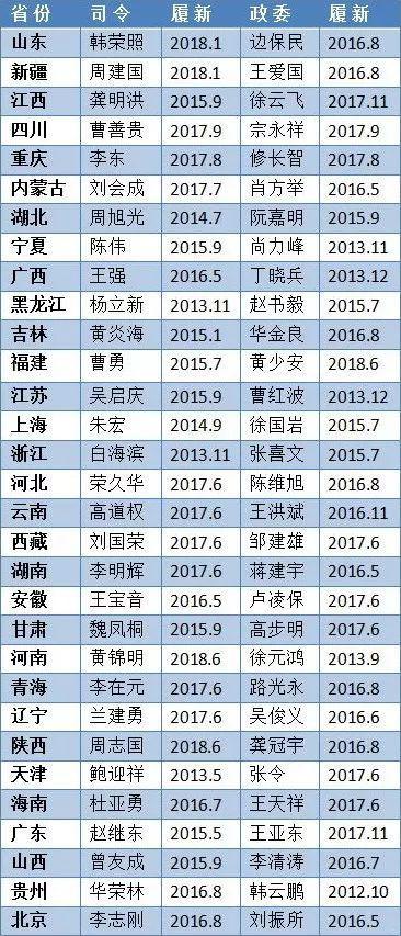 中国武警部队改革时间表公布 今后怎么建如何用