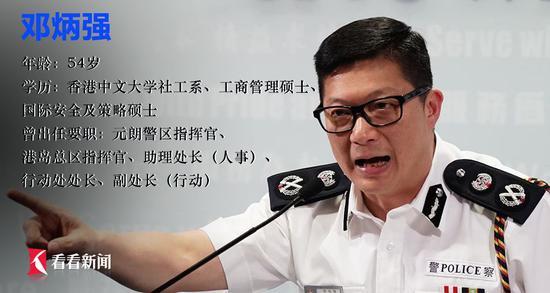 """邓炳强刚上任 就让暴徒领教港警新""""一哥""""的强势"""