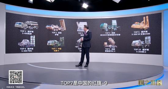 张召忠:土耳其要拿S400换美F35?中国的S400怎么办