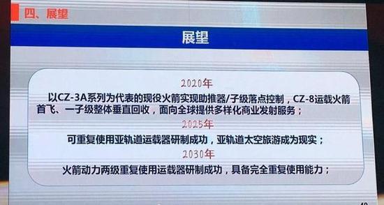 图为航天大会上推出的中国复用火箭路线展望。
