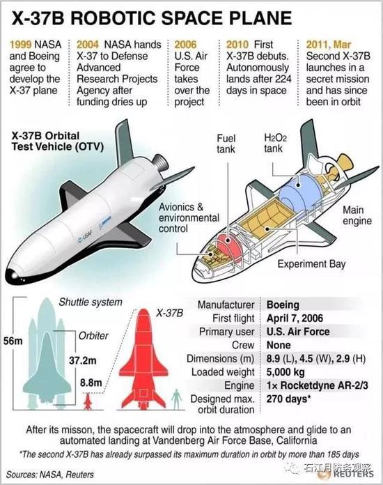 足球必发交易有什么软件看·有了全球鹰为何还要U2侦察机?曾被中国空军击落五架