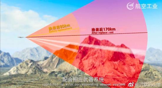 隨著第三批次梟龍的推進,新一代雷達最大作用距離將逼近200公里大關