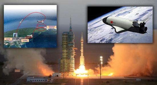 美媒:中国新航天器或是技术演示机 还有更远大目标