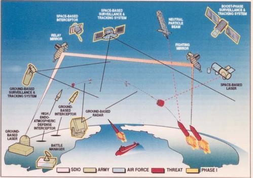 美国搞新版星球大战另有隐情 挑起军备竞赛拖中俄下水