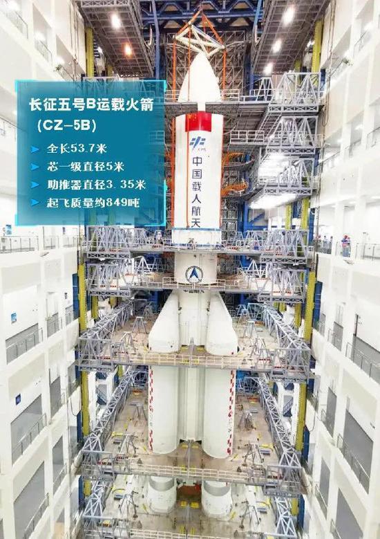 中国长征5B运载火箭全貌照首次曝光 本月将首飞(图)