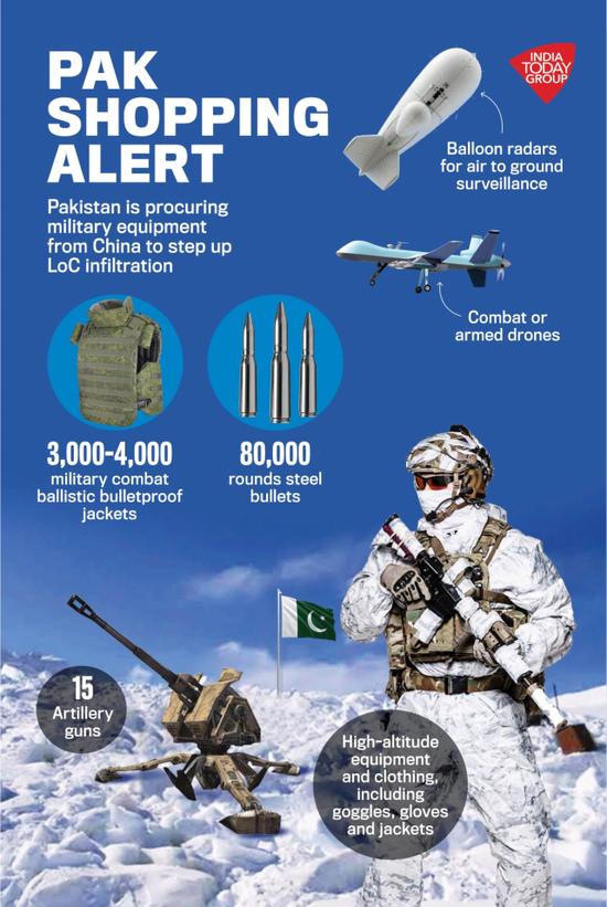 印媒:巴基斯坦从中国进口大批武器 可武装1个山地旅