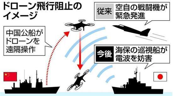 日媒称中国无人侦察机现身钓鱼岛 日本战机起飞应对谢贤电视剧