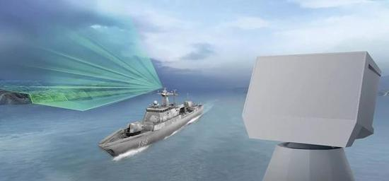 相控阵雷达的优点就是控制灵活,可以一心多用