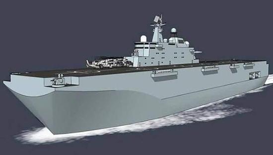 中国两栖攻击舰想象图