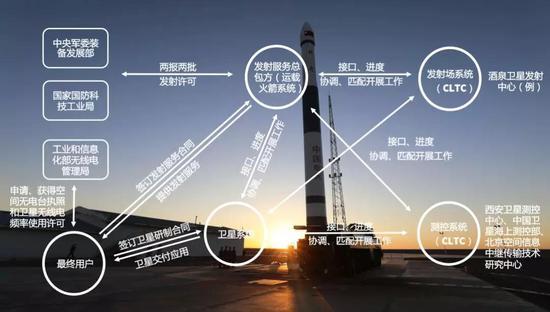 bbin平台网上真钱游戏厅_中国社科院杨志勇:给企业减税 也不必给个人加税