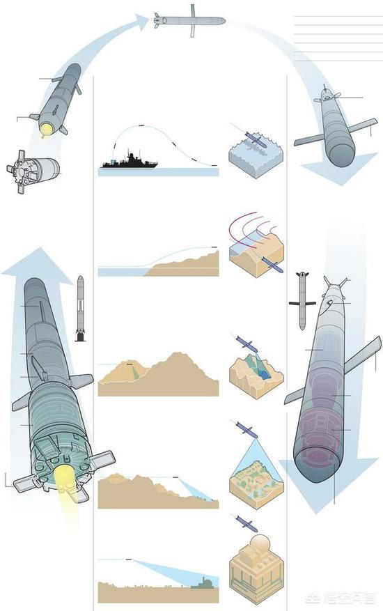 俄打算出口装备口径巡航导弹的小型导弹舰 有用吗?