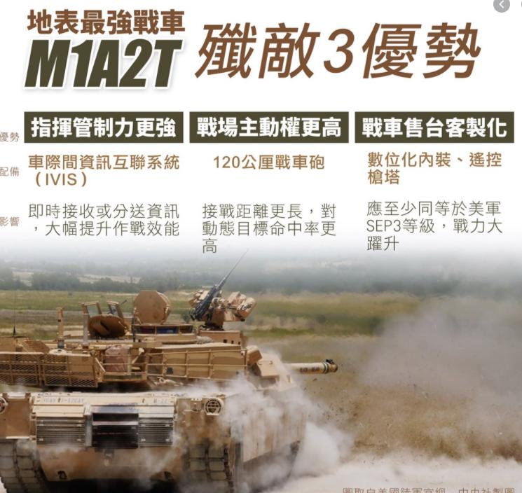 台军采购M1A2T坦克并非96A对手 但面对05式仍有优势