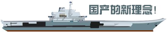 国产航母比辽宁舰有哪些进步:战机更多续航时间更长