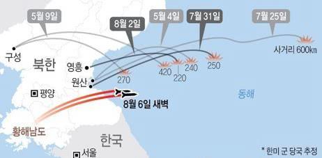 朝鮮自今年5月以來的數次試射飛行射程 圖片來源:韓聯社
