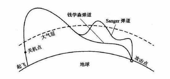 注册送38块钱app,杭州规划新建3个铁路过江通道 城市综合交通专项规划请你提意见