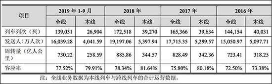"""ag平台费 科创板三季报 """"开门红"""" 铂力特净利增幅187.44%"""