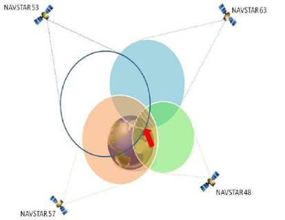 中国北斗导航系统组网速度有多快:1年就射10箭18星
